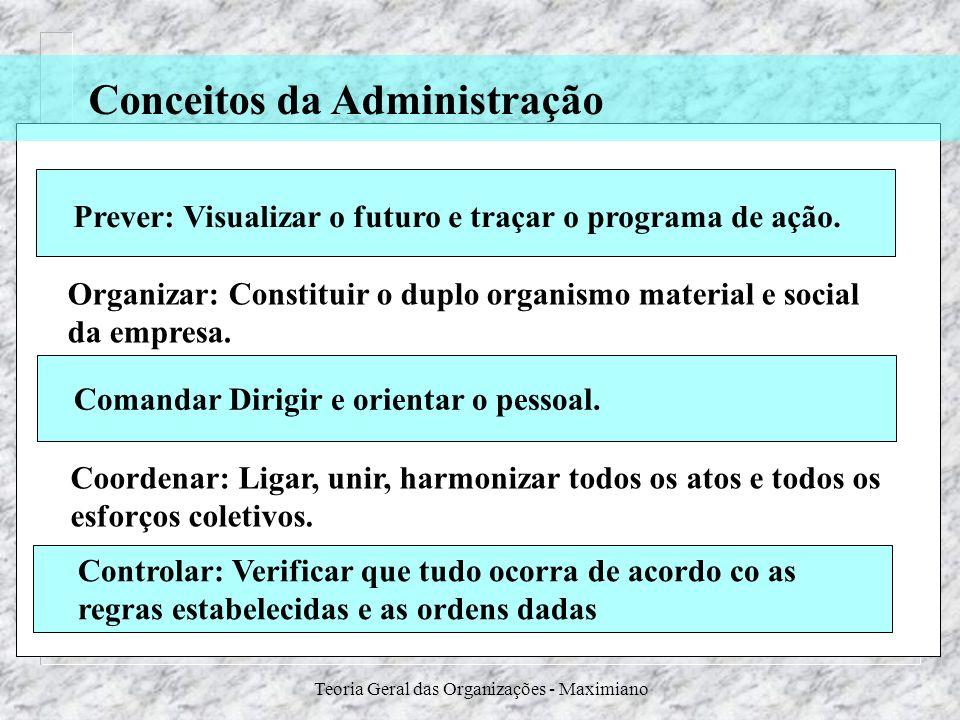 Teoria Geral das Organizações - Maximiano Prever: Visualizar o futuro e traçar o programa de ação. Organizar: Constituir o duplo organismo material e