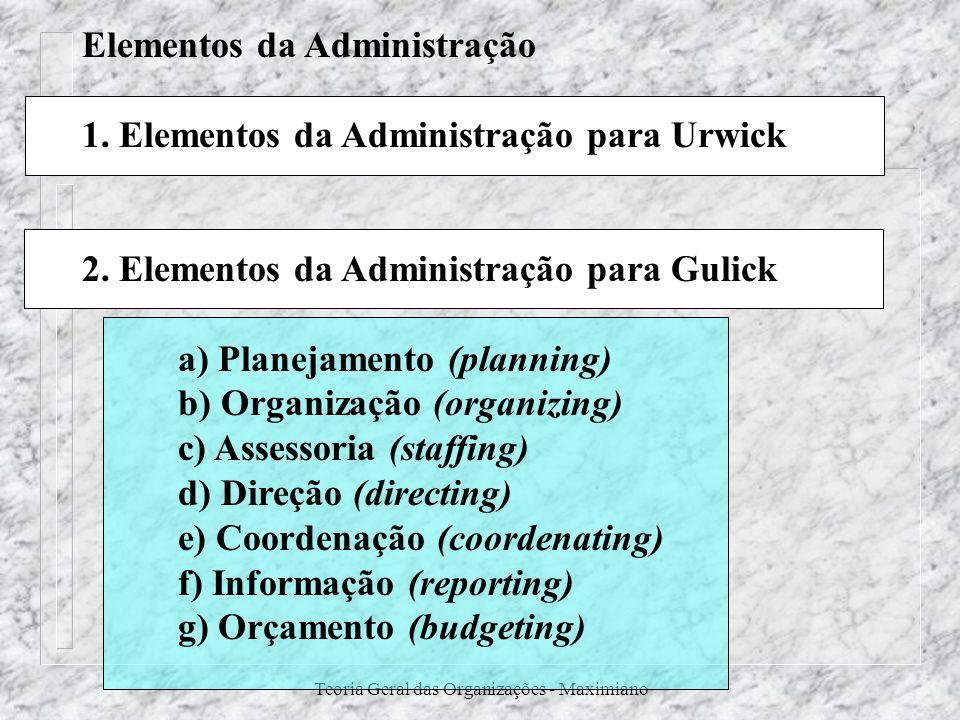 Teoria Geral das Organizações - Maximiano Elementos da Administração 1. Elementos da Administração para Urwick 2. Elementos da Administração para Guli