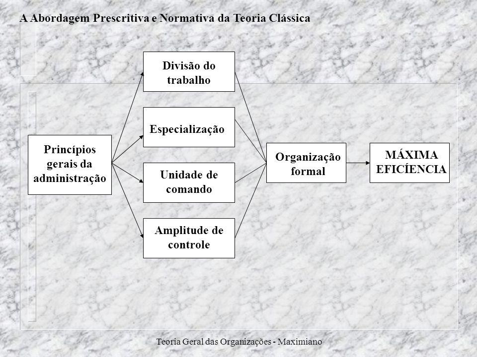 Teoria Geral das Organizações - Maximiano Unidade de comando Amplitude de controle Princípios gerais da administração Especialização Divisão do trabal