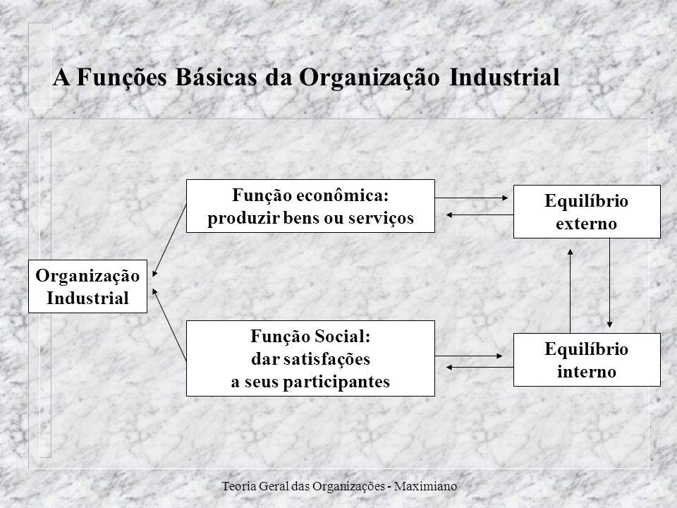 Teoria Geral das Organizações - Maximiano A Funções Básicas da Organização Industrial Organização Industrial Função econômica: produzir bens ou serviç