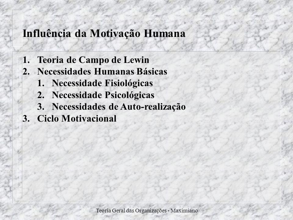 Teoria Geral das Organizações - Maximiano Influência da Motivação Humana 1.Teoria de Campo de Lewin 2.Necessidades Humanas Básicas 1.Necessidade Fisio