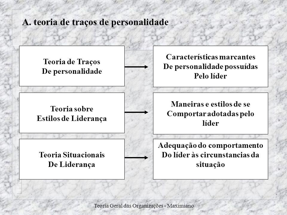 Teoria Geral das Organizações - Maximiano Teoria de Traços De personalidade Teoria sobre Estilos de Liderança Teoria Situacionais De Liderança Caracte