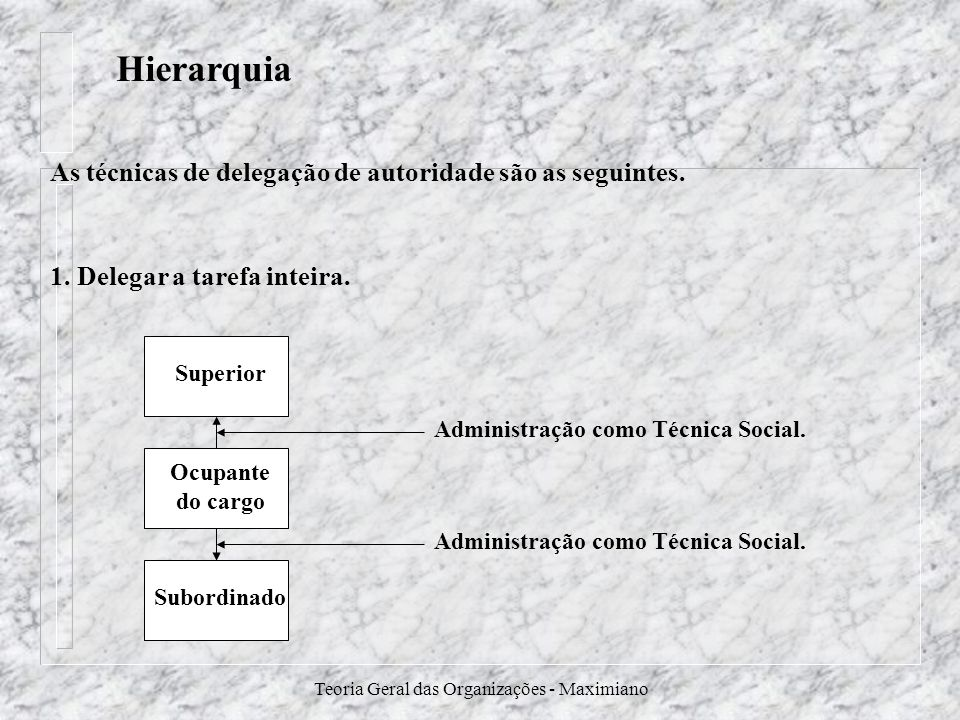 Teoria Geral das Organizações - Maximiano Subordinado Ocupante do cargo Superior Administração como Técnica Social. Hierarquia As técnicas de delegaçã