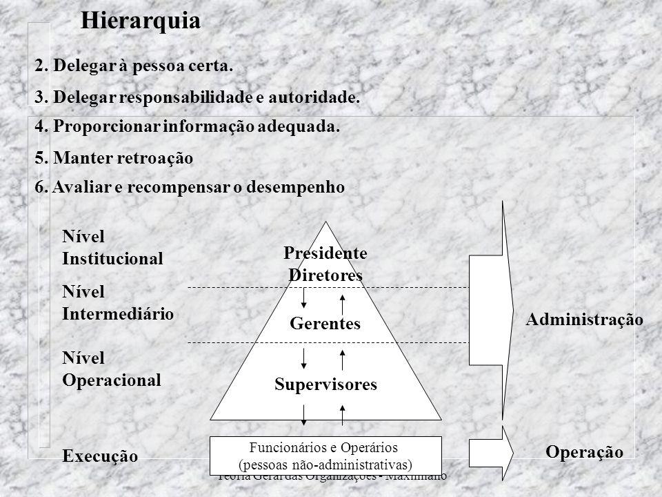 Teoria Geral das Organizações - Maximiano 2. Delegar à pessoa certa. Hierarquia 3. Delegar responsabilidade e autoridade. 4. Proporcionar informação a