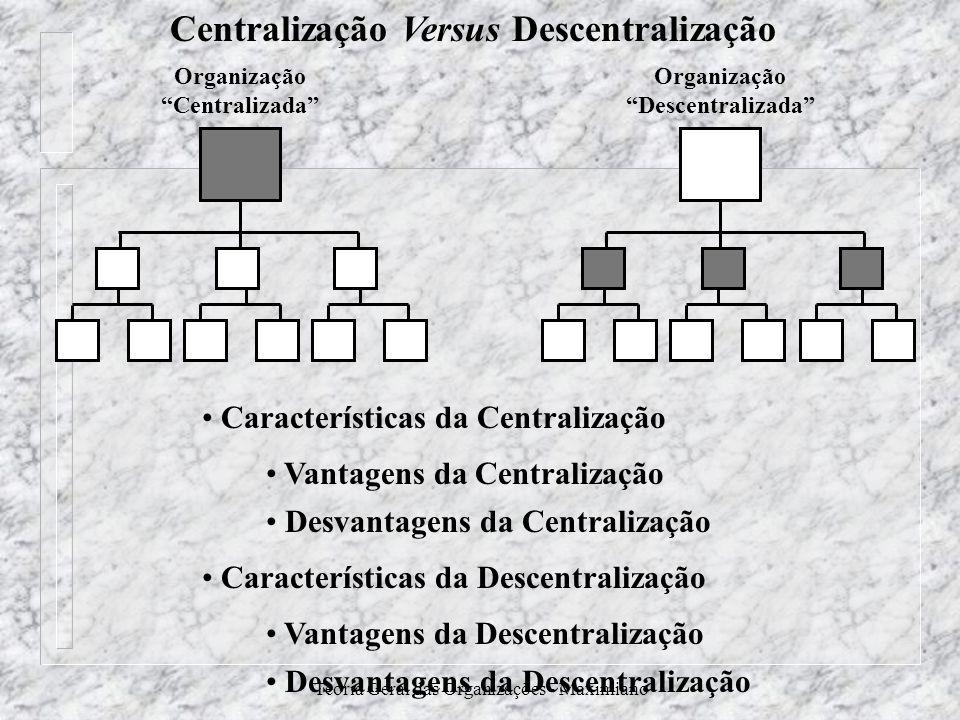 Teoria Geral das Organizações - Maximiano Centralização Versus Descentralização Características da Centralização Organização Centralizada Organização