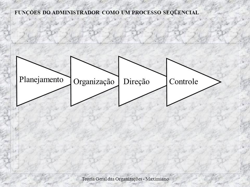 Teoria Geral das Organizações - Maximiano Planejamento OrganizaçãoDireçãoControle FUNÇÕES DO ADMINISTRADOR COMO UM PROCESSO SEQÜENCIAL
