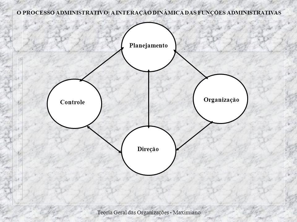 Teoria Geral das Organizações - Maximiano Planejamento Organização Controle Direção O PROCESSO ADMINISTRATIVO: A INTERAÇÃO DINÂMICA DAS FUNÇÕES ADMINI