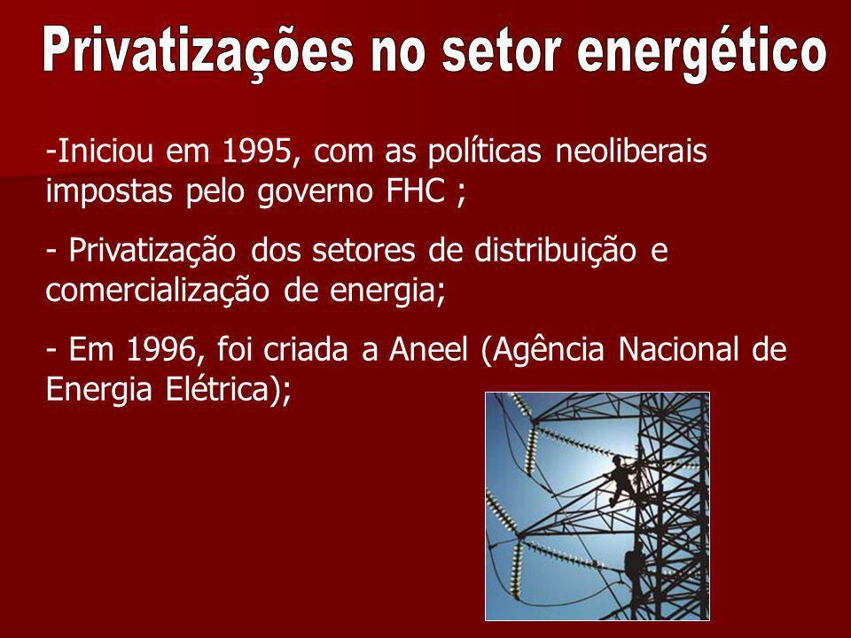 -Iniciou em 1995, com as políticas neoliberais impostas pelo governo FHC ; - Privatização dos setores de distribuição e comercialização de energia; -