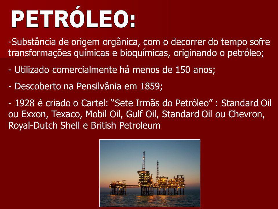 -Nacionalizações do Petróleo: México, Brasil e Venezuela; - 1960: Criação da OPEP (Organização dos Países Exportadores de Petróleo): Arábia Saudita, Irã, Iraque, Kuwait e Venezuela, depois entraram Argélia, Catar, Emirados Árabes Unidos, Indonésia, Líbia e Nigéria.