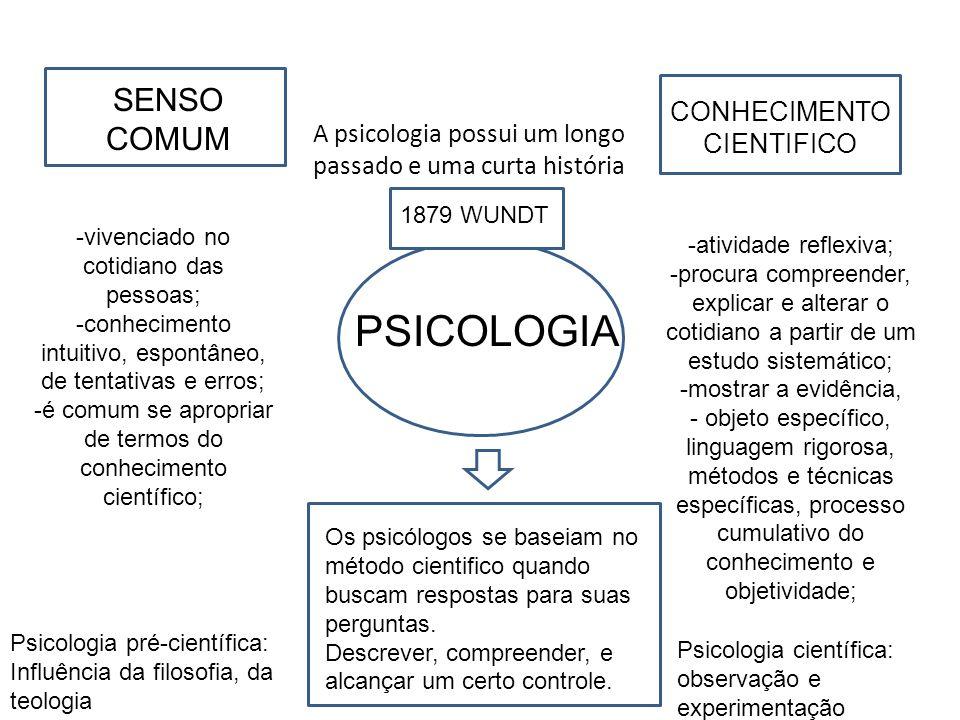 Wundt (1832-1920) Estudar a experiência imediata Titchener (1870-1920) Divisão da consciência: sensações físicas, sentimentos, e imagens Fundaram o Estruturalismo: Dissecação da consciência (introspeccionismo = explorar a consciência do indivíduo); PRIMEIROS ESTUDIOSOS DA PSICOLOGIA James (1880 a 1910) Quais as funções das atividades mentais Fundou o Funcionalismo: Consciência flui continuamente/ a mente está sempre fazendo associações, revendo experiências.