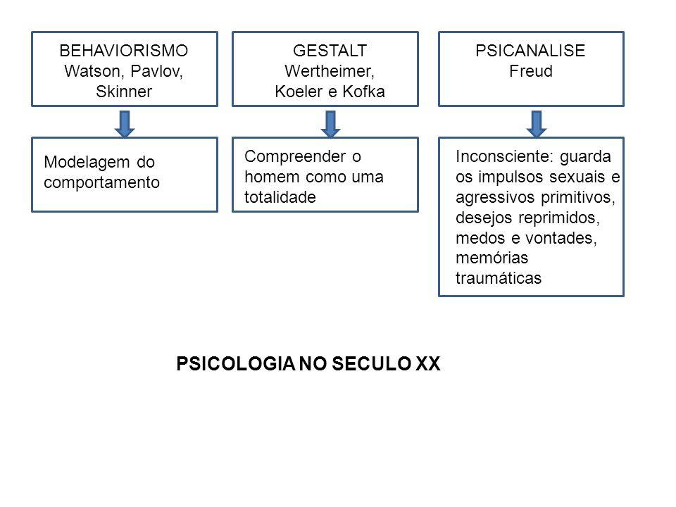 PSICOLOGIA Psicologia do desenvolvimento Psicologia fisiológica Psicologia experimental Psicologia da Personalidade Psicologia clínica, Hospitalar, Escolar, do trânsito, do esporte, organizacional e do trabalho, jurídica Psicologia Social