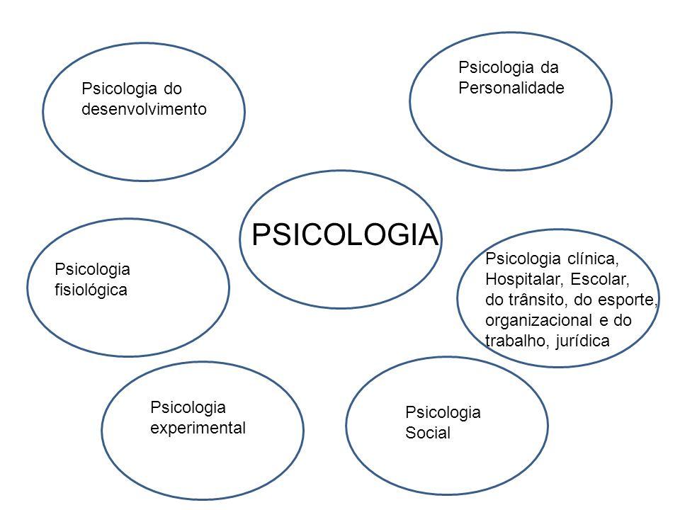 O comportamento é resultado de processos internos ou causado por fatores externos às pessoas.