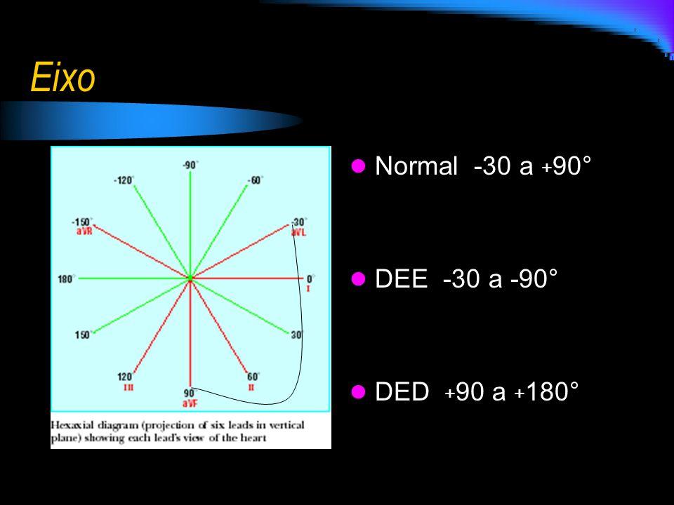 Eixo Normal -30 a + 90° DEE -30 a -90° DED + 90 a + 180°