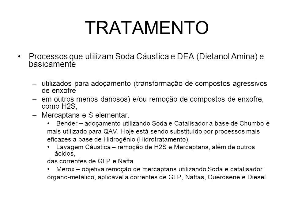 TRATAMENTO Processos que utilizam Soda Cáustica e DEA (Dietanol Amina) e basicamente –utilizados para adoçamento (transformação de compostos agressivo