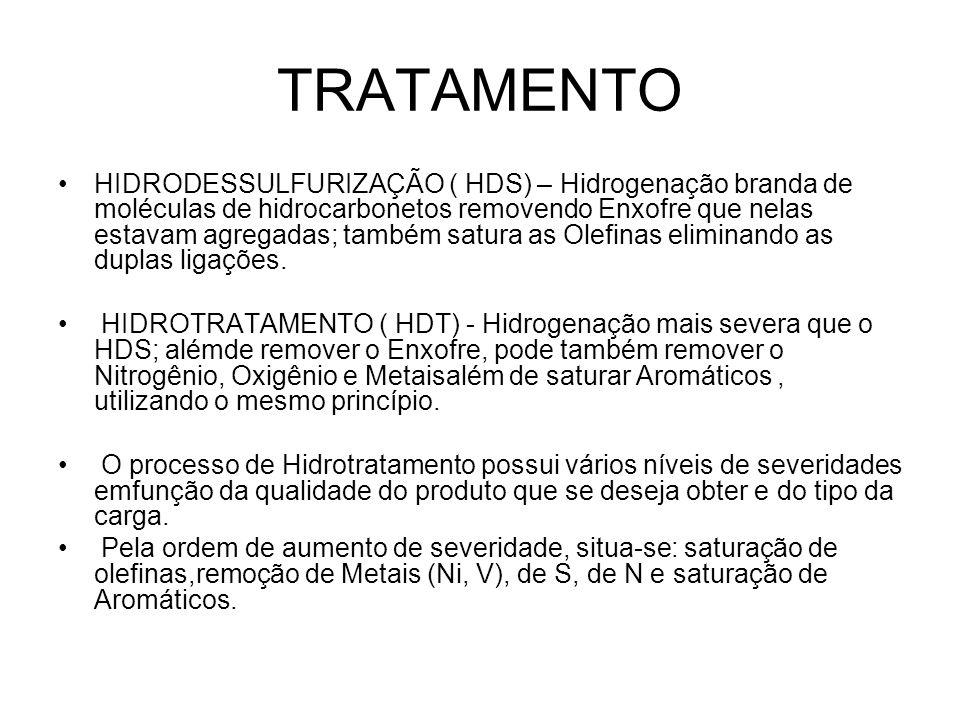 TRATAMENTO HIDRODESSULFURIZAÇÃO ( HDS) – Hidrogenação branda de moléculas de hidrocarbonetos removendo Enxofre que nelas estavam agregadas; também sat