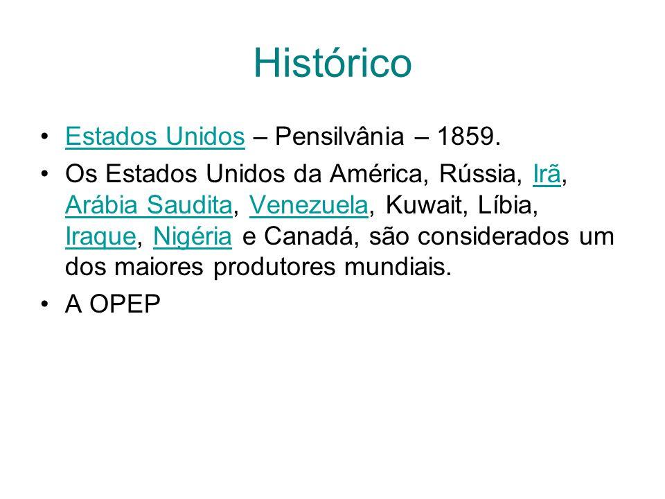 Histórico Estados Unidos – Pensilvânia – 1859.Estados Unidos Os Estados Unidos da América, Rússia, Irã, Arábia Saudita, Venezuela, Kuwait, Líbia, Iraq