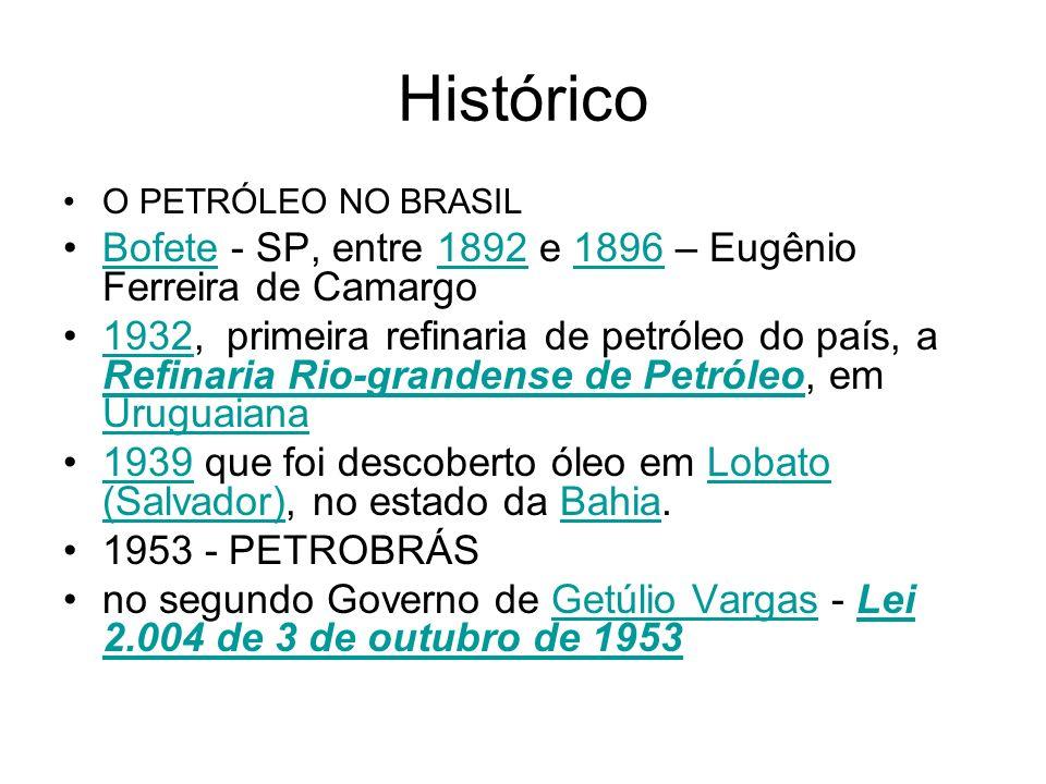 Histórico O PETRÓLEO NO BRASIL Bofete - SP, entre 1892 e 1896 – Eugênio Ferreira de CamargoBofete18921896 1932, primeira refinaria de petróleo do país