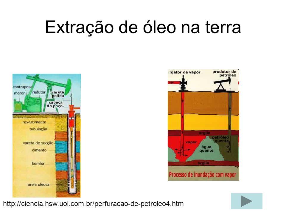 Extração de óleo na terra http://ciencia.hsw.uol.com.br/perfuracao-de-petroleo4.htm
