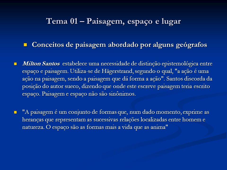 Tema 01 – Paisagem, espaço e lugar ESPAÇO – Pode atribuir vários significados de acordo com o campo em que for estudado.