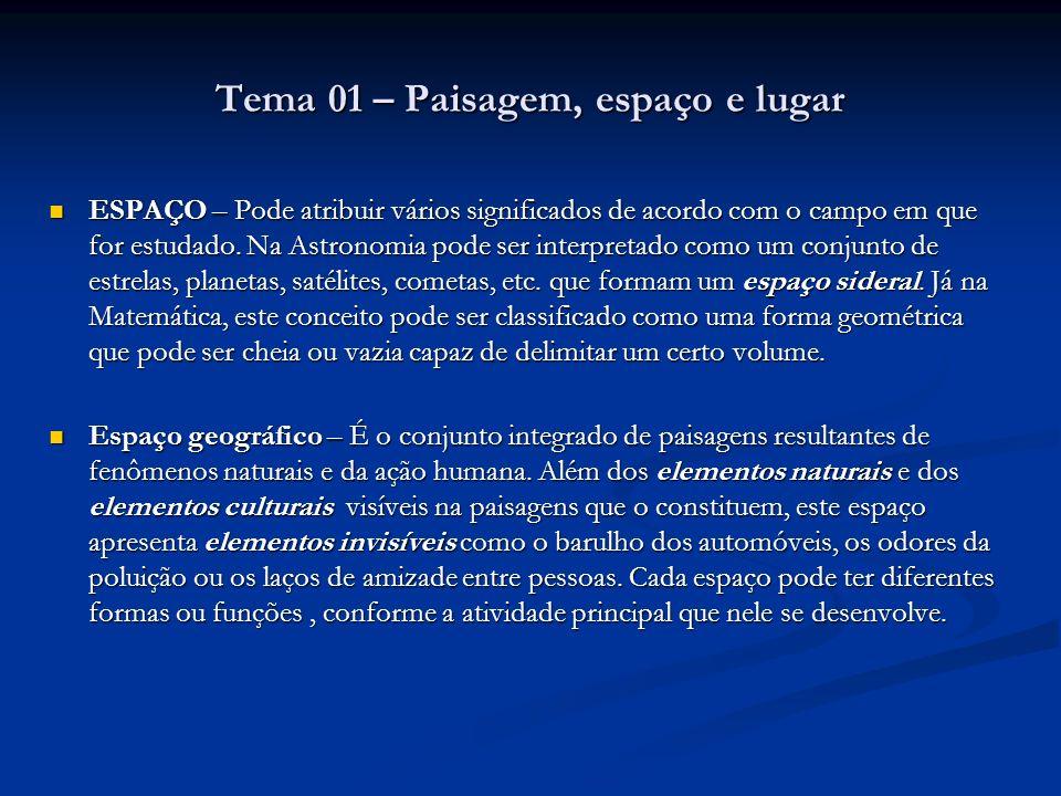 Tema 01 – Paisagem, espaço e lugar ESPAÇO – Pode atribuir vários significados de acordo com o campo em que for estudado. Na Astronomia pode ser interp