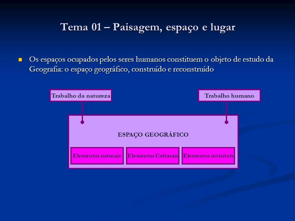 Tema 01 – Paisagem, espaço e lugar Os espaços ocupados pelos seres humanos constituem o objeto de estudo da Geografia: o espaço geográfico, construído