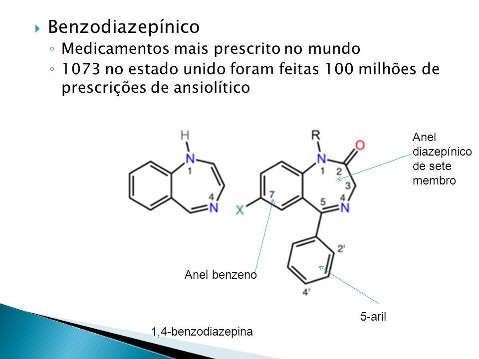 Benzodiazepínico Medicamentos mais prescrito no mundo 1073 no estado unido foram feitas 100 milhões de prescrições de ansiolítico Anel benzeno Anel di