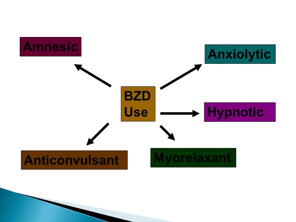 Farmacocinética Barbitúricos empregados com hipnóticos são administrado principalmente por via oral Via endovenosa é usada em emergência Cuidado apnéia respiratória, laringo espasmo e hipotensão São ácidos fracos Alta lipossolubilidade Distribuiçao Ligam-se às proteínas plasmática em grau variável e a lipossolubilidade é um fator determinante
