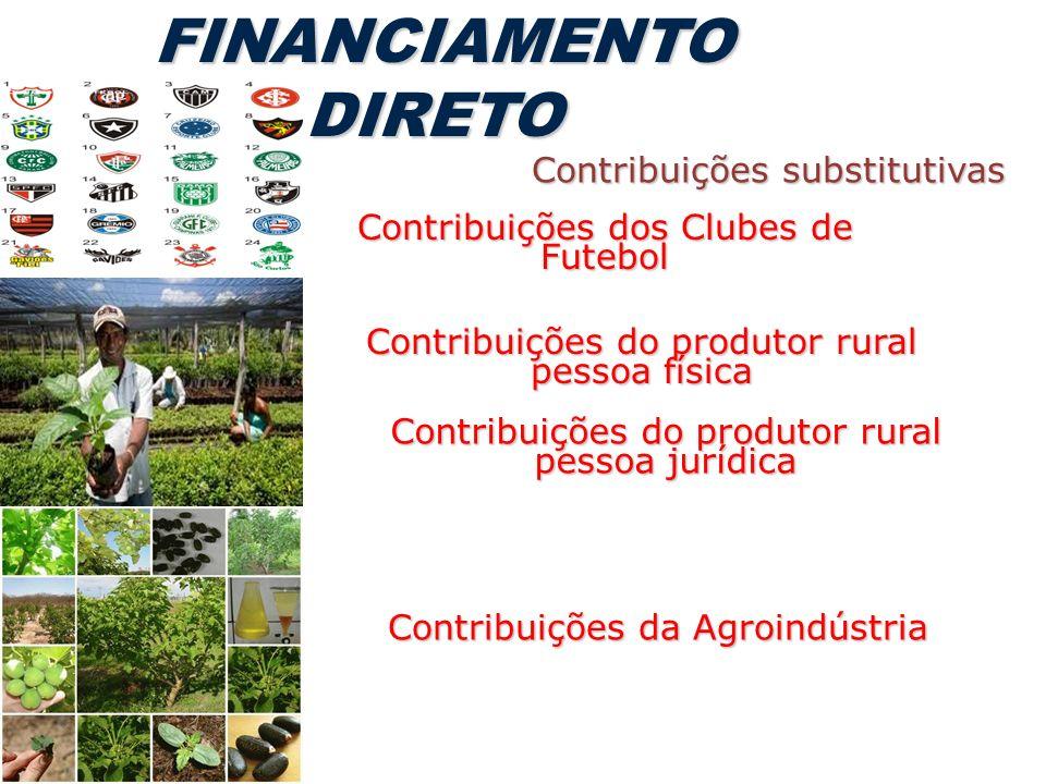 FINANCIAMENTO DIRETO FINANCIAMENTO DIRETO Contribuições substitutivas Contribuições do produtor rural pessoa física Contribuições dos Clubes de Futebo