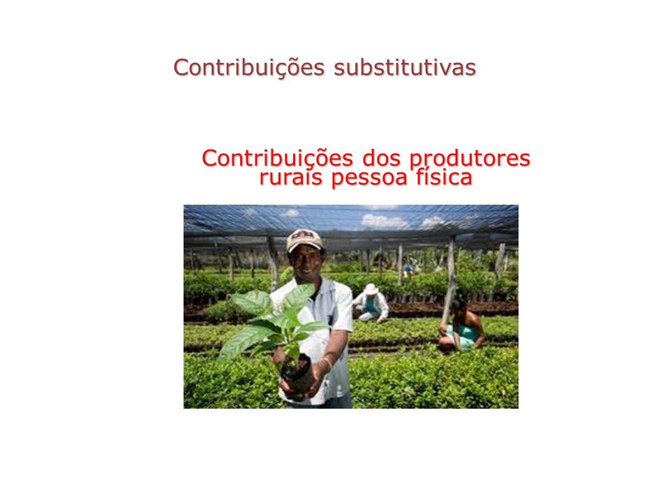 Contribuições substitutivas Contribuições dos produtores rurais pessoa física