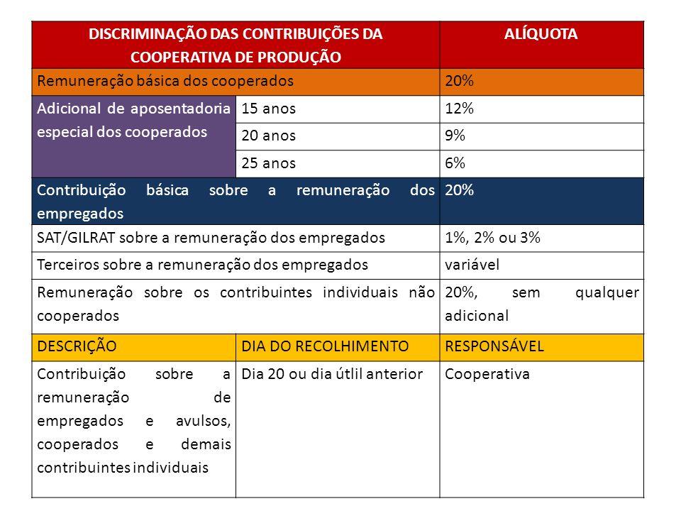 DISCRIMINAÇÃO DAS CONTRIBUIÇÕES DA COOPERATIVA DE PRODUÇÃO ALÍQUOTA Remuneração básica dos cooperados20% Adicional de aposentadoria especial dos coope