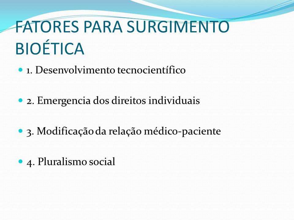 FATORES PARA SURGIMENTO BIOÉTICA 1. Desenvolvimento tecnocientífico 2. Emergencia dos direitos individuais 3. Modificação da relação médico-paciente 4