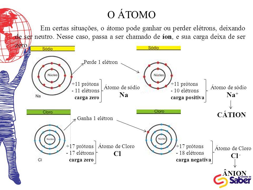 O ÁTOMO Em certas situações, o átomo pode ganhar ou perder elétrons, deixando de ser neutro. Nesse caso, passa a ser chamado de íon, e sua carga deixa
