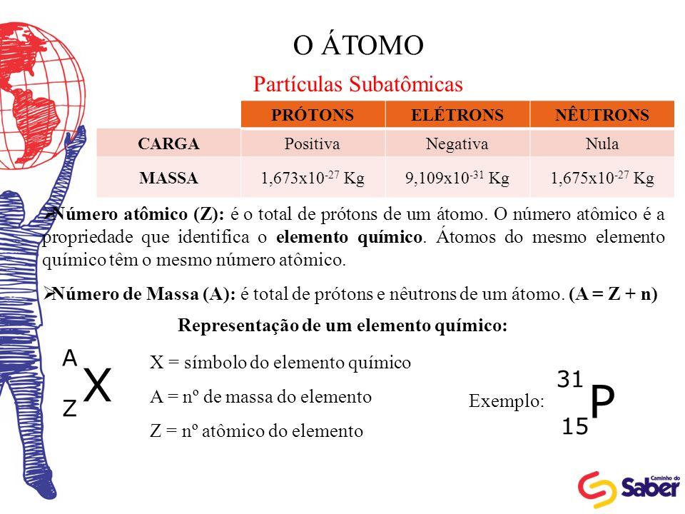 Partículas Subatômicas PRÓTONSELÉTRONSNÊUTRONS CARGAPositivaNegativaNula MASSA1,673x10 -27 Kg9,109x10 -31 Kg1,675x10 -27 Kg Número atômico (Z): é o to