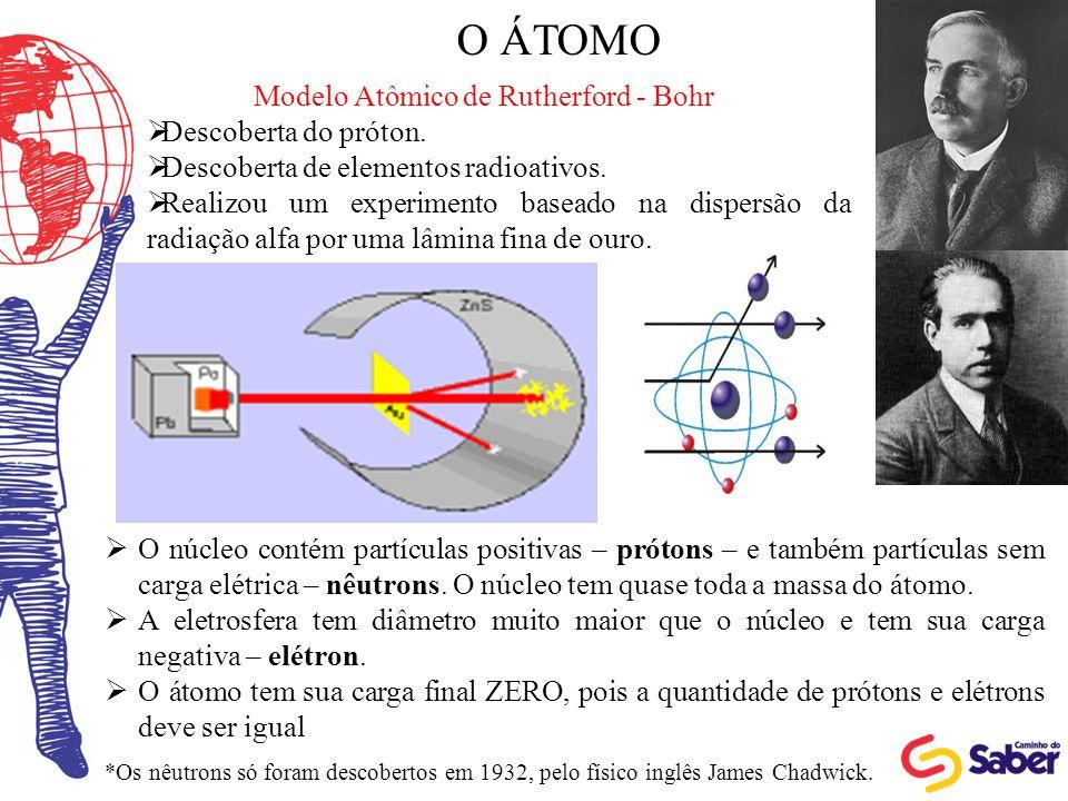 O ÁTOMO Modelo Atômico de Rutherford - Bohr Descoberta do próton. Descoberta de elementos radioativos. Realizou um experimento baseado na dispersão da