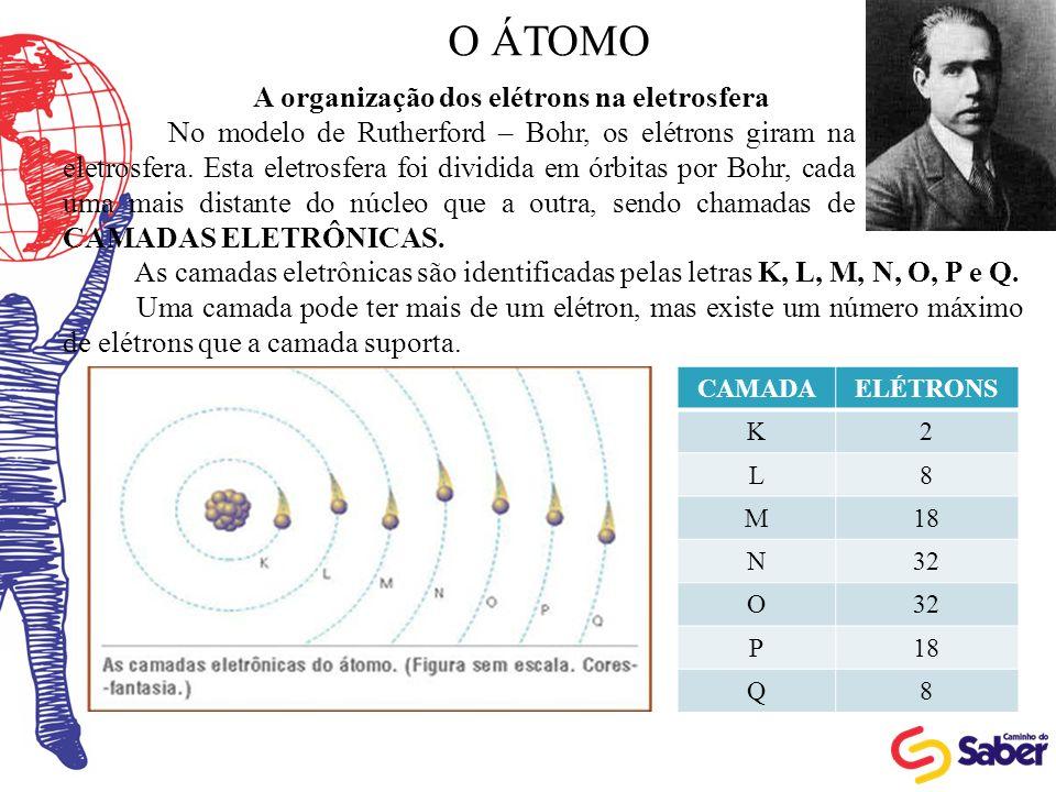 O ÁTOMO A organização dos elétrons na eletrosfera No modelo de Rutherford – Bohr, os elétrons giram na eletrosfera. Esta eletrosfera foi dividida em ó