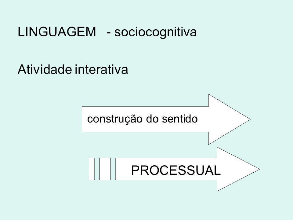 LINGUAGEM - sociocognitiva Atividade interativa construção do sentido PROCESSUAL