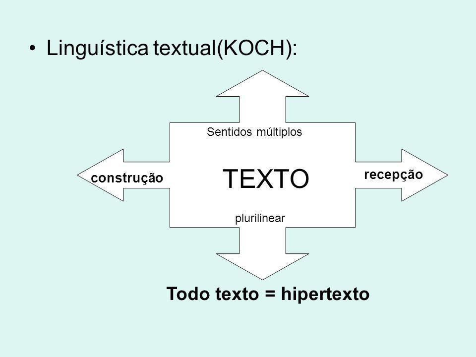 Linguística textual(KOCH): plurilinear TEXTO Sentidos múltiplos construção recepção Todo texto = hipertexto