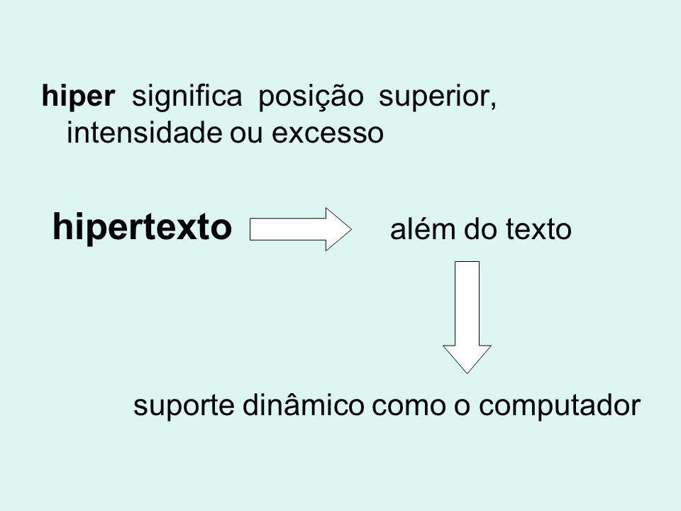 hipertexto Possibilidade de se realizar uma trama, ou rede de acessos sem seguir, necessariamente, seqüências ou regras.