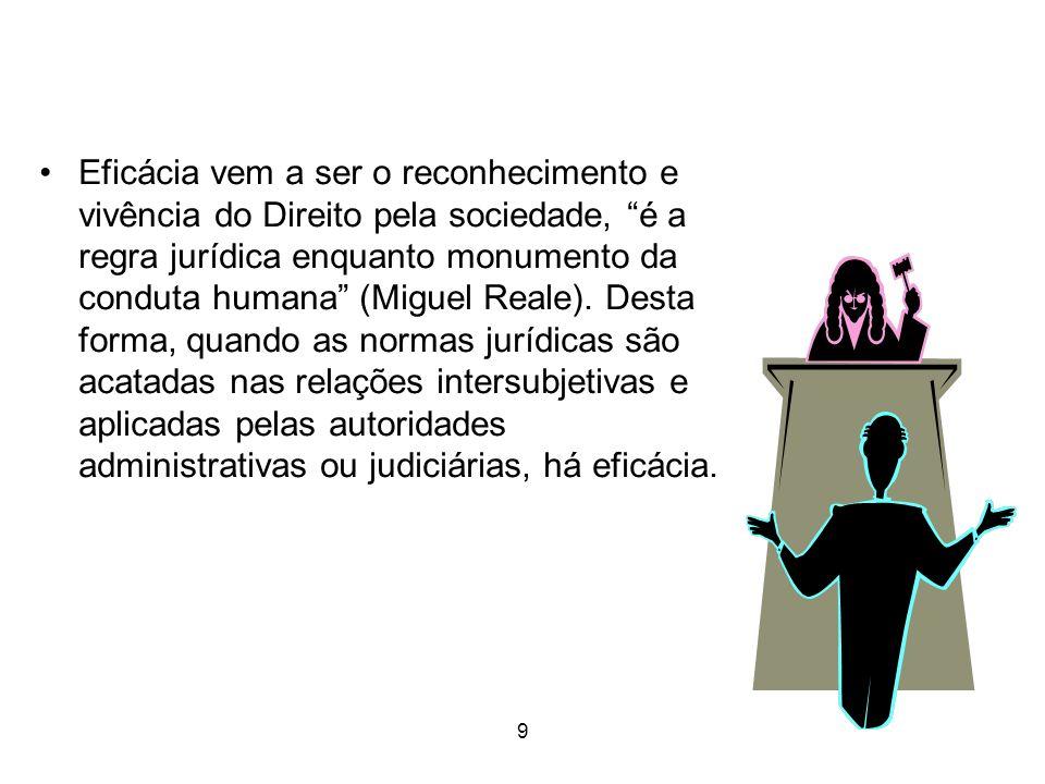 10AULA 1 Eficácia vem a ser o reconhecimento e vivência do Direito pela sociedade, é a regra jurídica enquanto monumento da conduta humana (Miguel Rea
