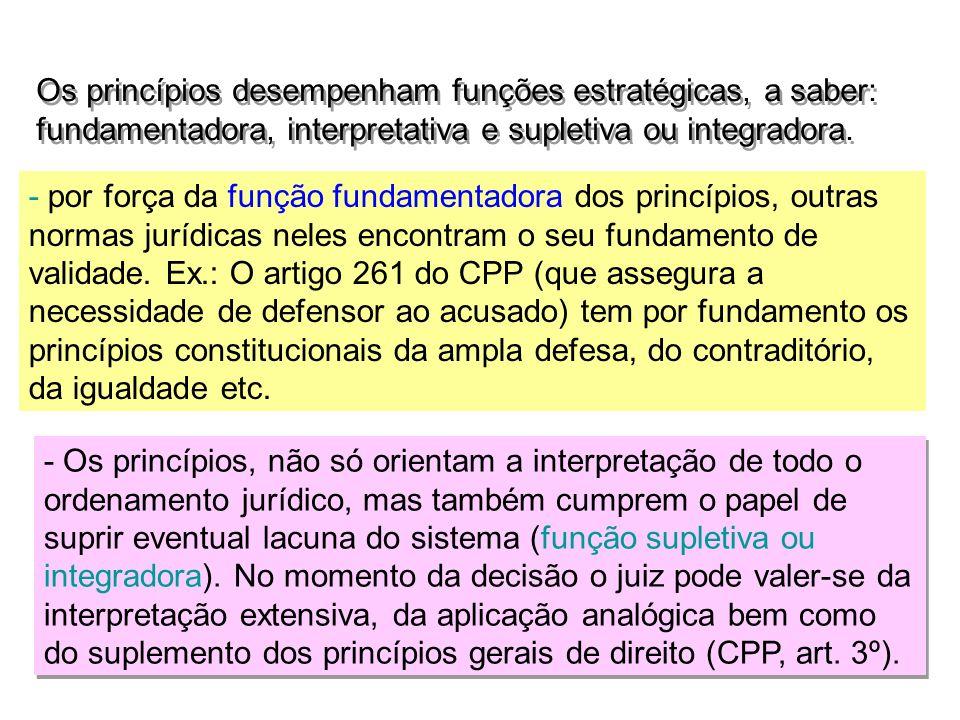 14AULA 1 - por força da função fundamentadora dos princípios, outras normas jurídicas neles encontram o seu fundamento de validade. Ex.: O artigo 261