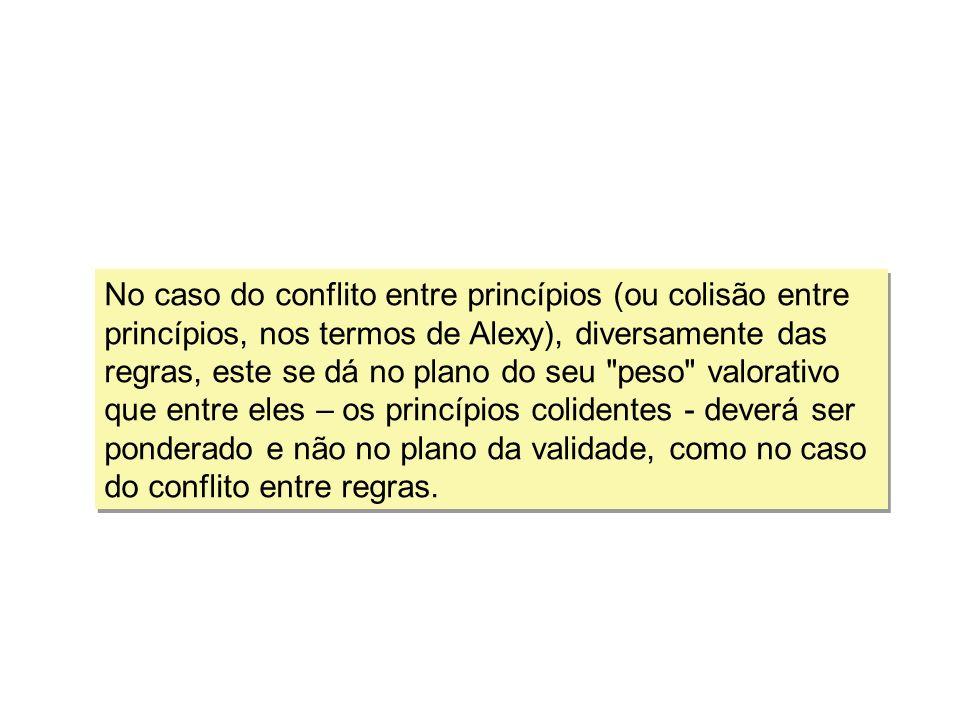 15AULA 1 No caso do conflito entre princípios (ou colisão entre princípios, nos termos de Alexy), diversamente das regras, este se dá no plano do seu