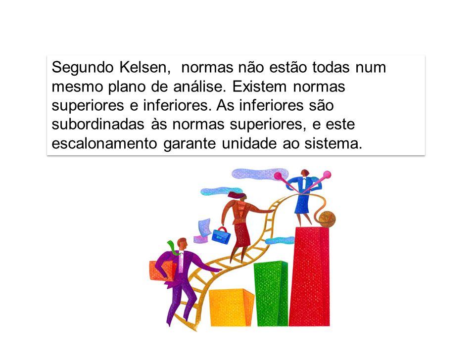 18 Segundo Kelsen, normas não estão todas num mesmo plano de análise. Existem normas superiores e inferiores. As inferiores são subordinadas às normas