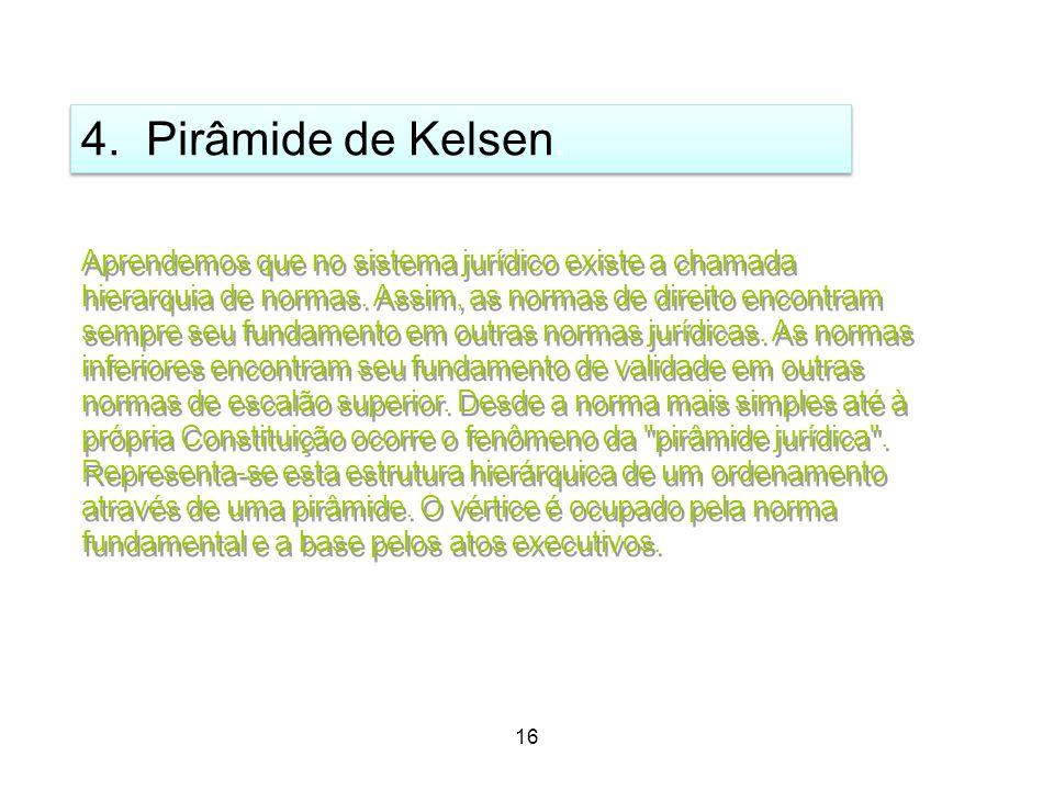 19 16 4. Pirâmide de Kelsen. Aprendemos que no sistema jurídico existe a chamada hierarquia de normas. Assim, as normas de direito encontram sempre se