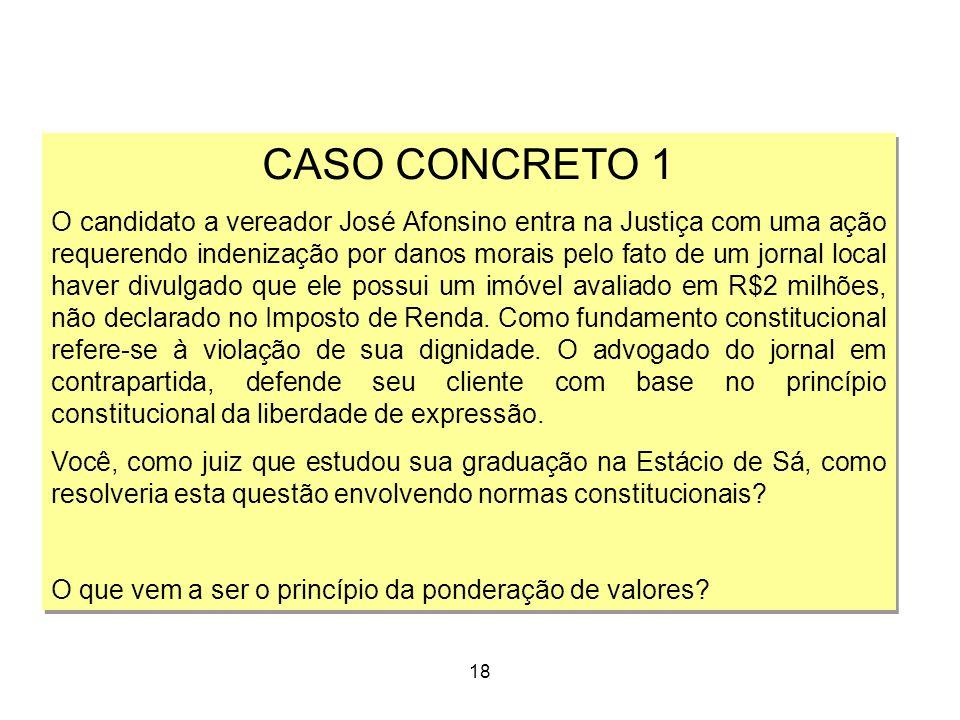 23 18 CASO CONCRETO 1 O candidato a vereador José Afonsino entra na Justiça com uma ação requerendo indenização por danos morais pelo fato de um jorna