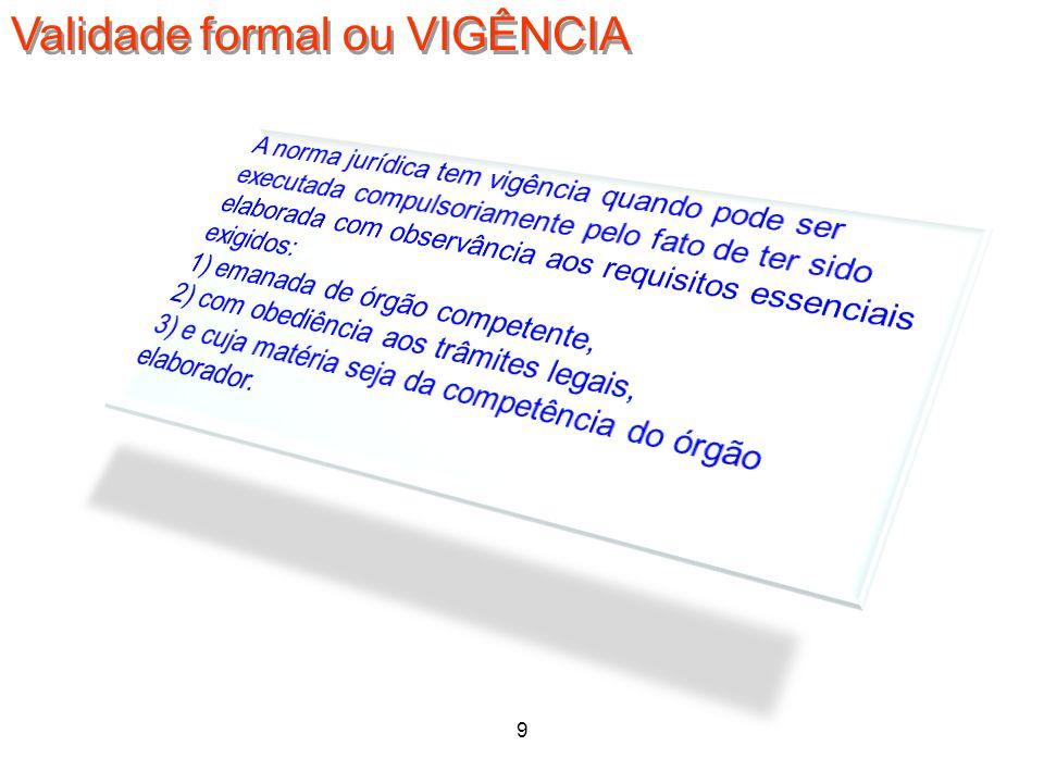 9 9 Validade formal ou VIGÊNCIA