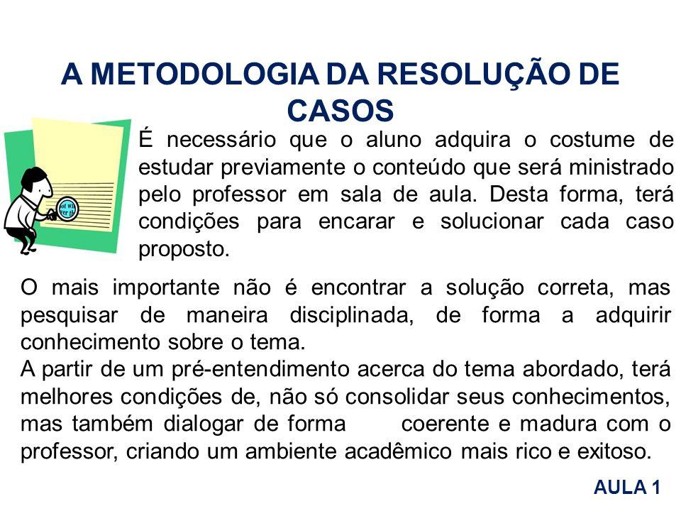 A METODOLOGIA DA RESOLUÇÃO DE CASOS É necessário que o aluno adquira o costume de estudar previamente o conteúdo que será ministrado pelo professor em