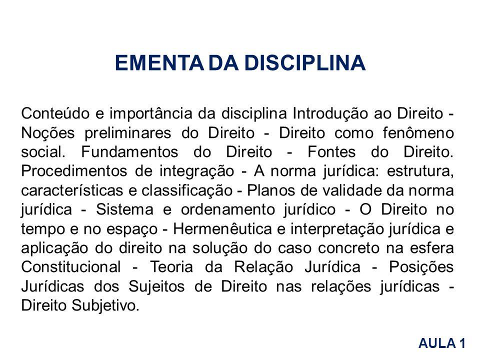 EMENTA DA DISCIPLINA AULA 1 Conteúdo e importância da disciplina Introdução ao Direito - Noções preliminares do Direito - Direito como fenômeno social