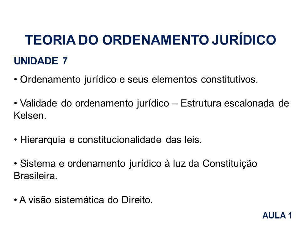 TEORIA DO ORDENAMENTO JURÍDICO UNIDADE 7 Ordenamento jurídico e seus elementos constitutivos. Validade do ordenamento jurídico – Estrutura escalonada