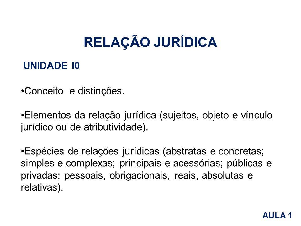 Conceito e distinções. Elementos da relação jurídica (sujeitos, objeto e vínculo jurídico ou de atributividade). Espécies de relações jurídicas (abstr