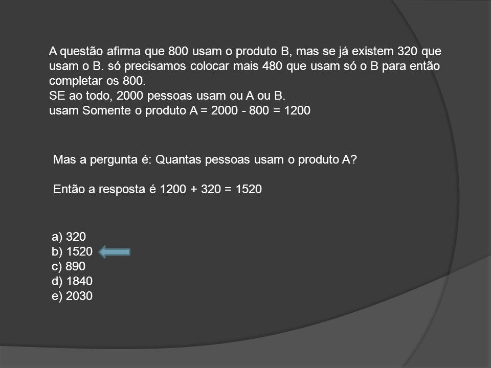 A questão afirma que 800 usam o produto B, mas se já existem 320 que usam o B. só precisamos colocar mais 480 que usam só o B para então completar os